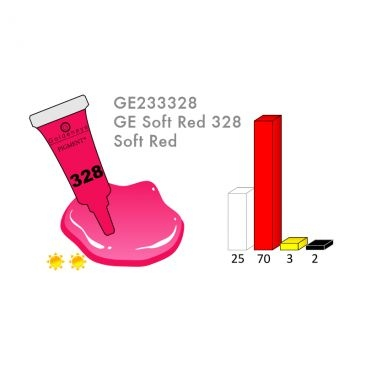 GE Red 328